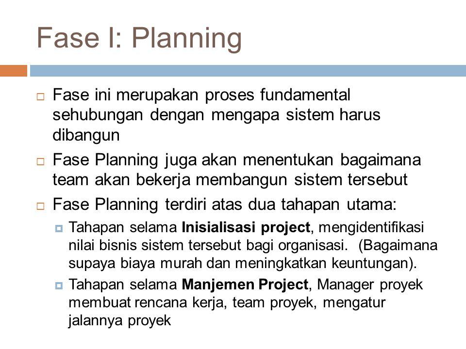 Fase I: Planning Fase ini merupakan proses fundamental sehubungan dengan mengapa sistem harus dibangun.