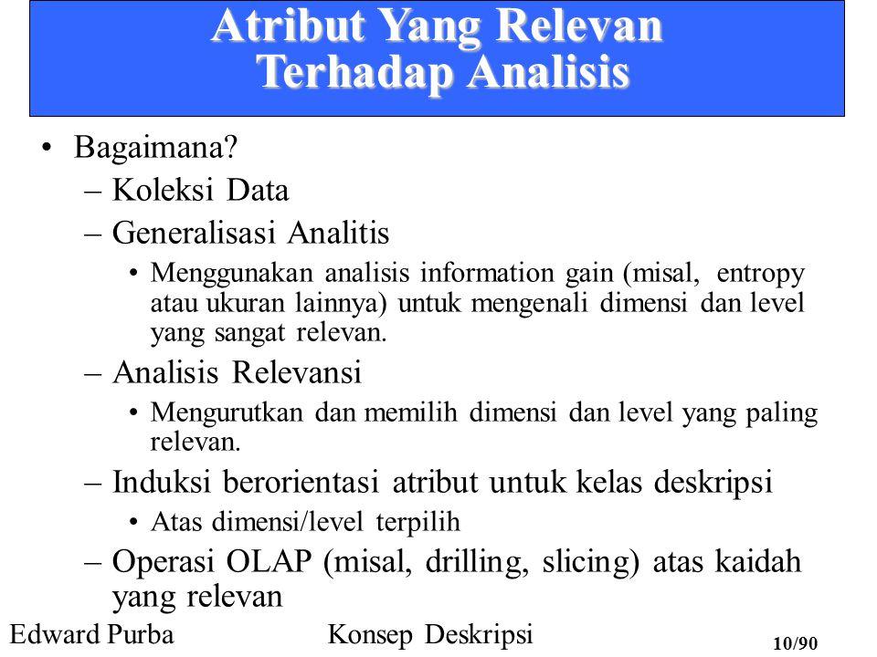 Atribut Yang Relevan Terhadap Analisis
