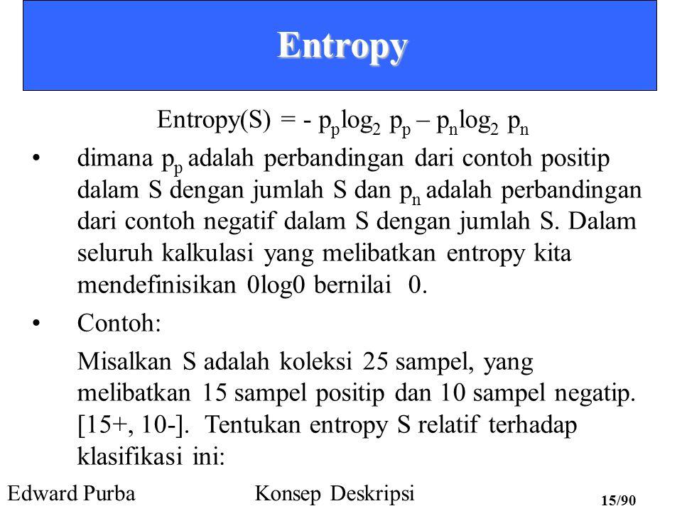 Entropy(S) = - pplog2 pp – pnlog2 pn