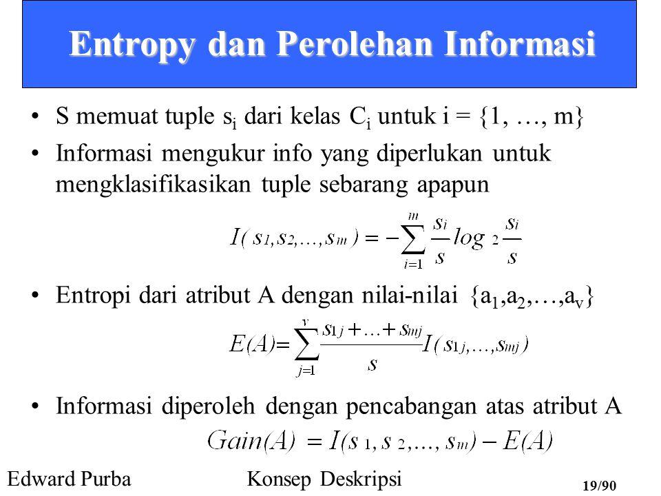 Entropy dan Perolehan Informasi
