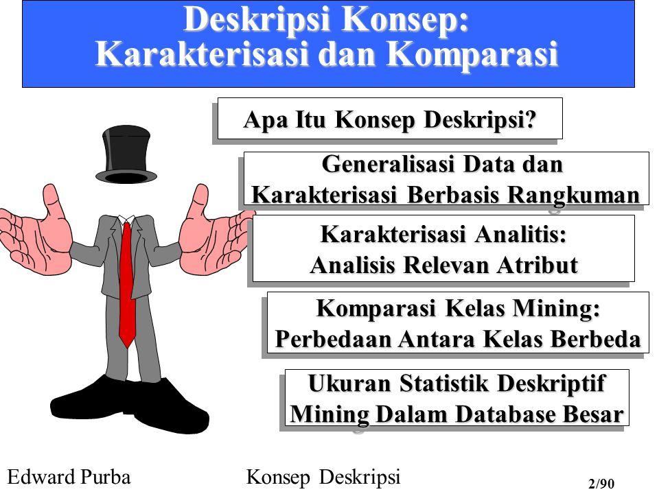 Deskripsi Konsep: Karakterisasi dan Komparasi