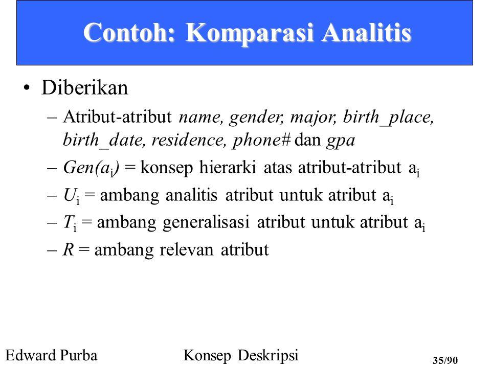 Contoh: Komparasi Analitis