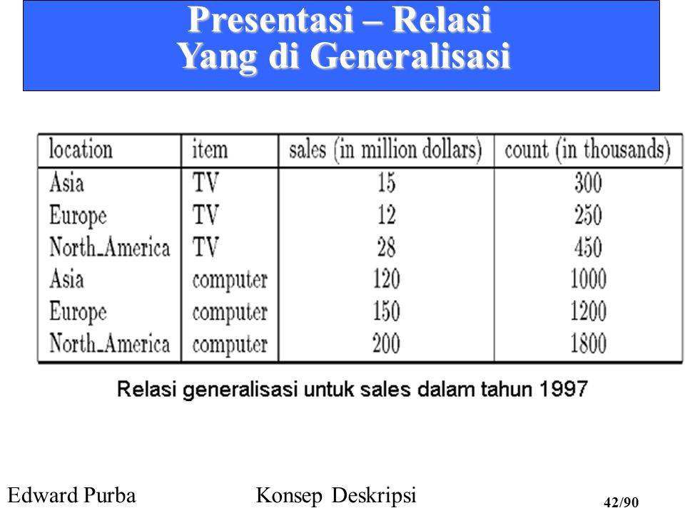 Presentasi – Relasi Yang di Generalisasi