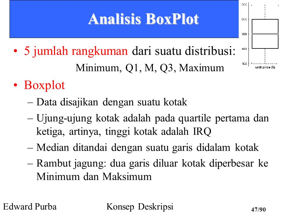 Analisis BoxPlot 5 jumlah rangkuman dari suatu distribusi: Boxplot