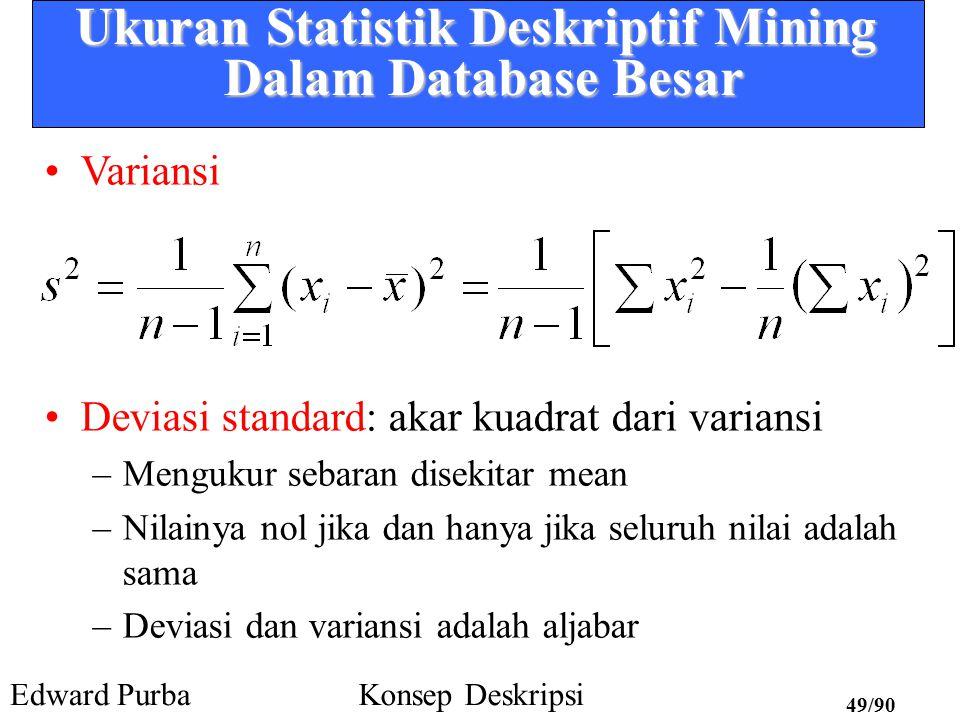 Ukuran Statistik Deskriptif Mining