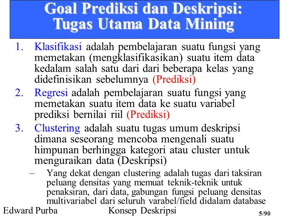 Goal Prediksi dan Deskripsi: Tugas Utama Data Mining