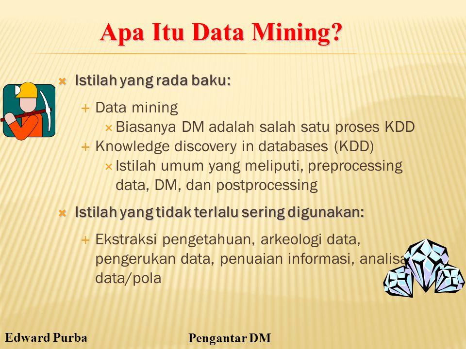Apa Itu Data Mining Istilah yang rada baku: Data mining