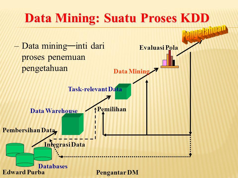 Data Mining: Suatu Proses KDD