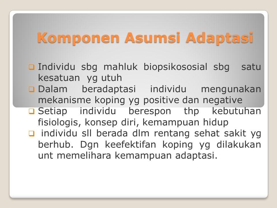 Komponen Asumsi Adaptasi
