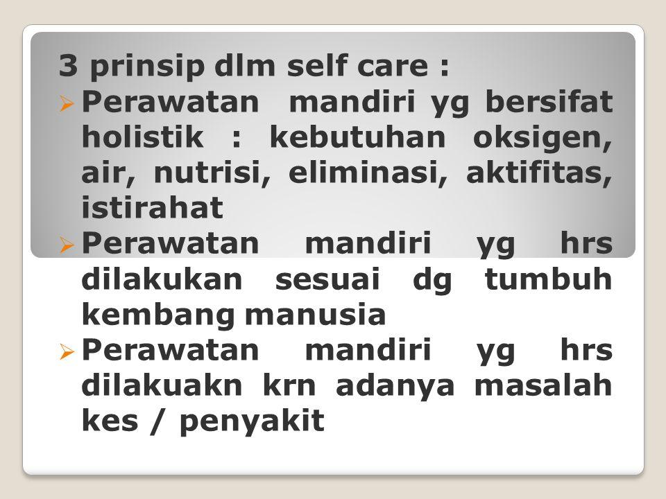 3 prinsip dlm self care : Perawatan mandiri yg bersifat holistik : kebutuhan oksigen, air, nutrisi, eliminasi, aktifitas, istirahat.