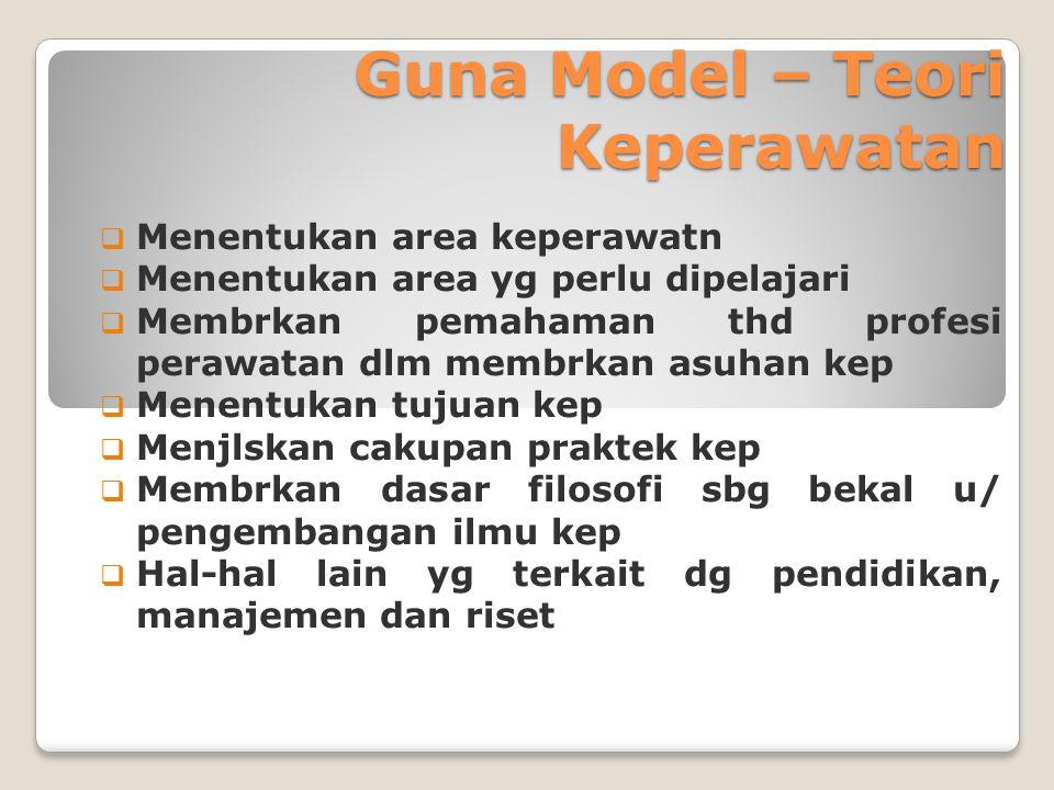 Guna Model – Teori Keperawatan