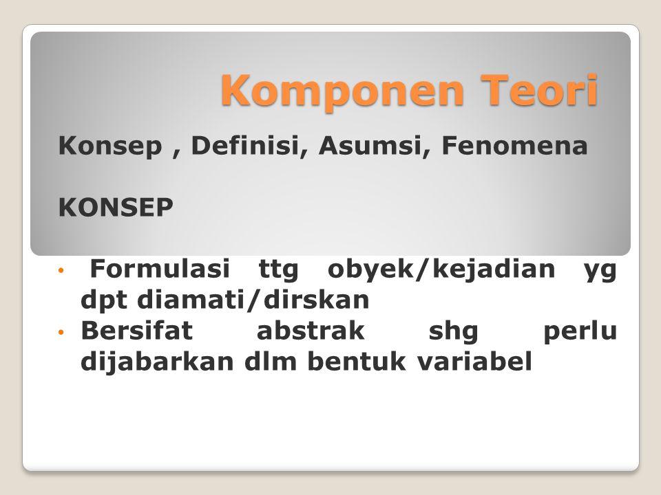 Komponen Teori Konsep , Definisi, Asumsi, Fenomena KONSEP