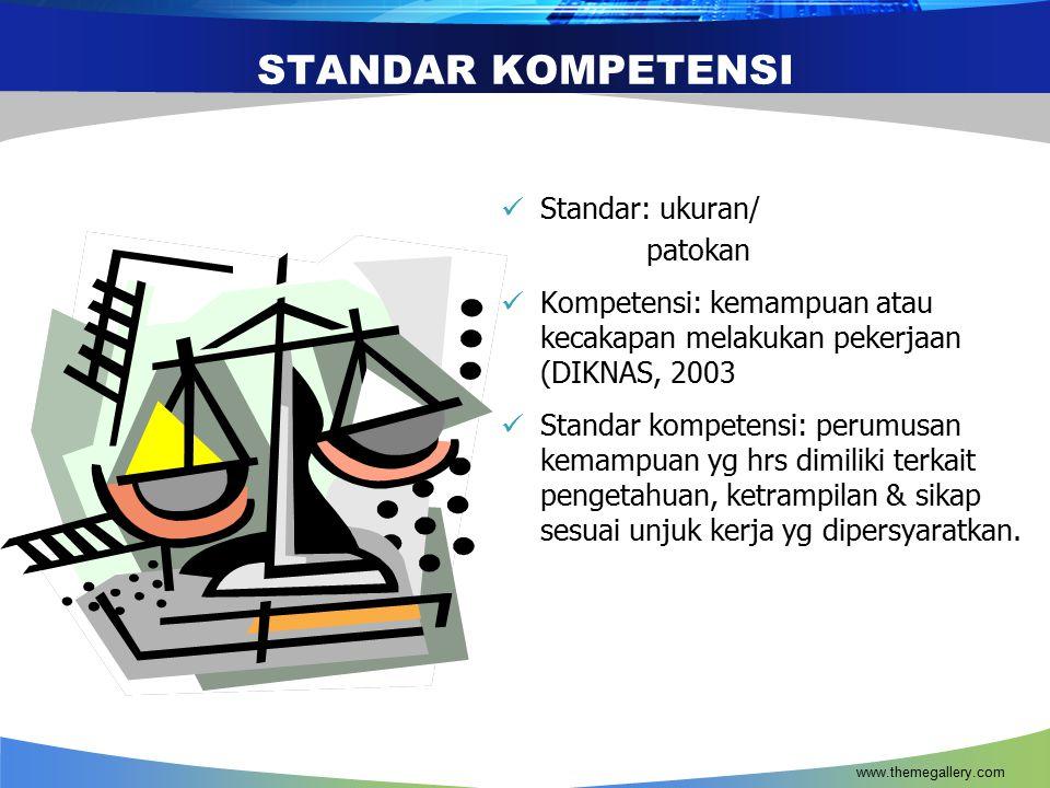 STANDAR KOMPETENSI Standar: ukuran/ patokan