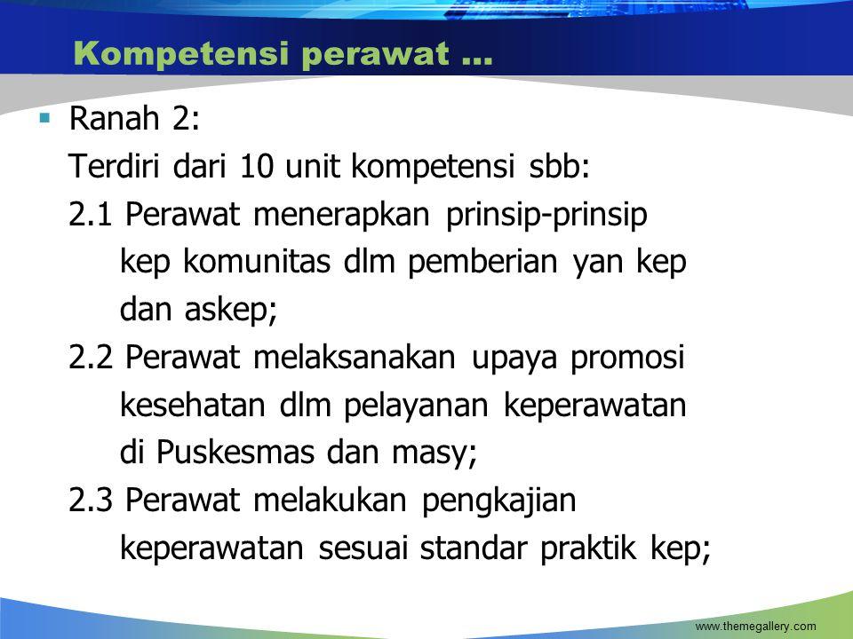 Terdiri dari 10 unit kompetensi sbb: