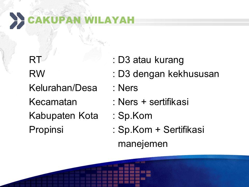 CAKUPAN WILAYAH RT : D3 atau kurang. RW : D3 dengan kekhususan. Kelurahan/Desa : Ners. Kecamatan : Ners + sertifikasi.
