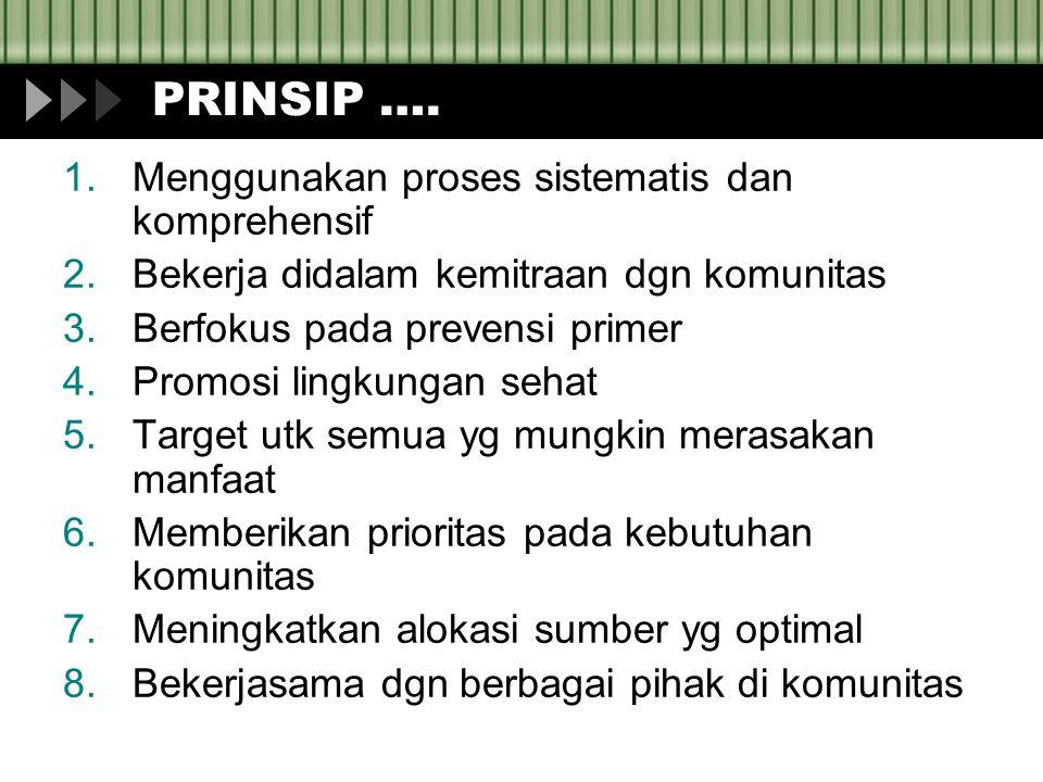 PRINSIP …. Menggunakan proses sistematis dan komprehensif