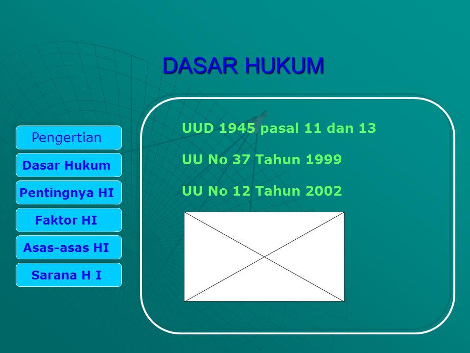DASAR HUKUM UUD 1945 pasal 11 dan 13 Pengertian UU No 37 Tahun 1999