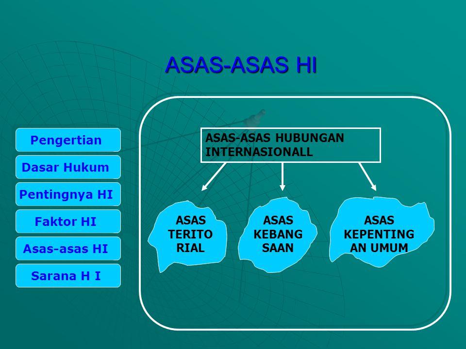 ASAS-ASAS HI Pengertian Dasar Hukum Pentingnya HI Faktor HI