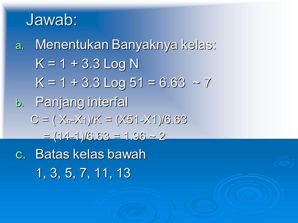 Jawab: Menentukan Banyaknya kelas: K = 1 + 3.3 Log N