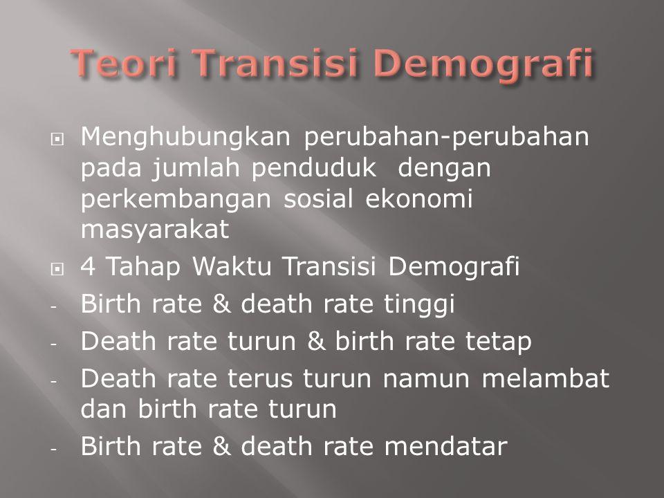 Teori Transisi Demografi