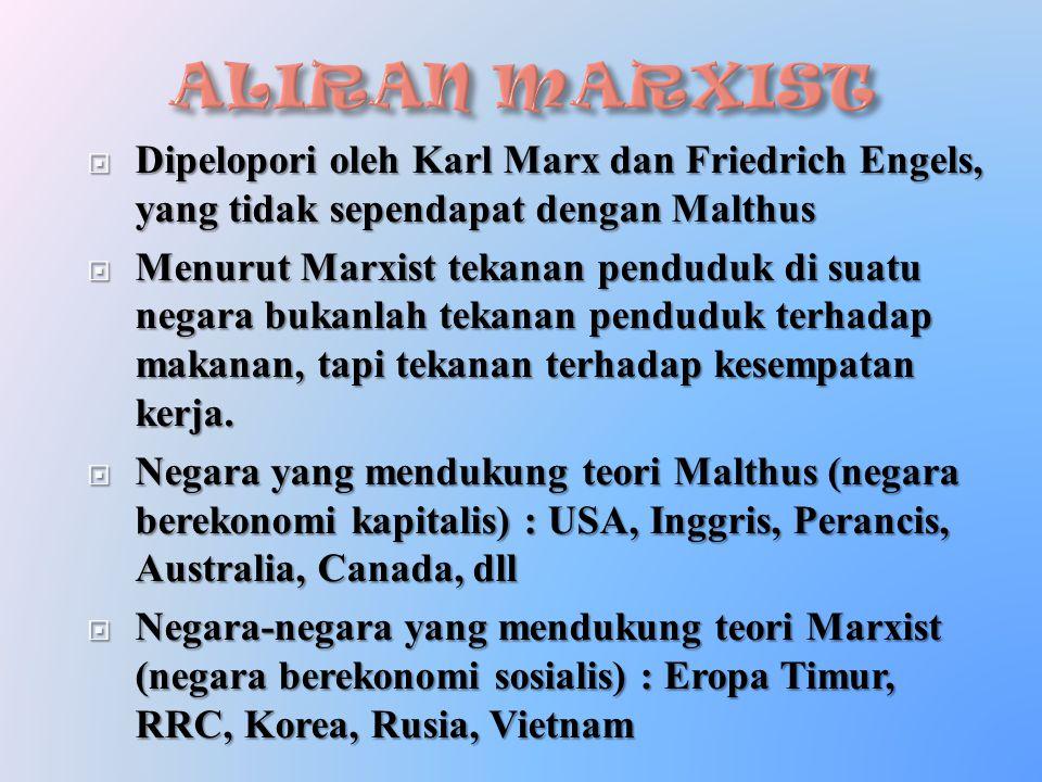 ALIRAN MARXIST Dipelopori oleh Karl Marx dan Friedrich Engels, yang tidak sependapat dengan Malthus.