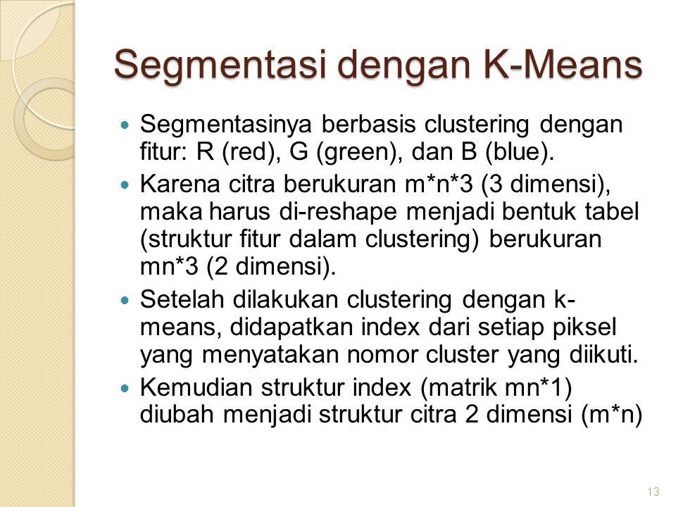 Segmentasi dengan K-Means