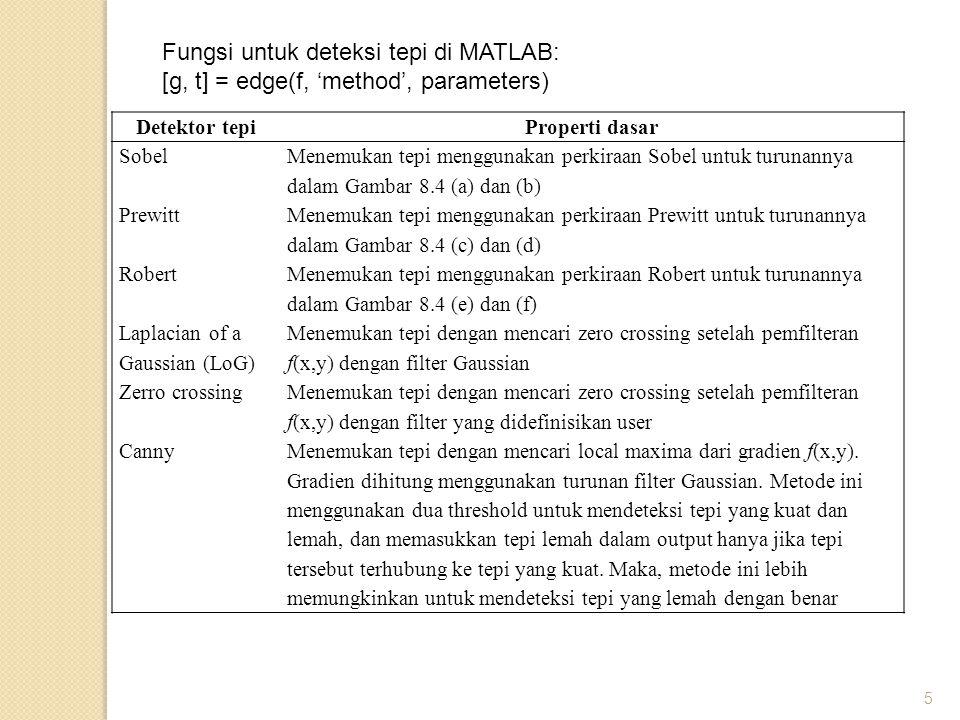 Fungsi untuk deteksi tepi di MATLAB: