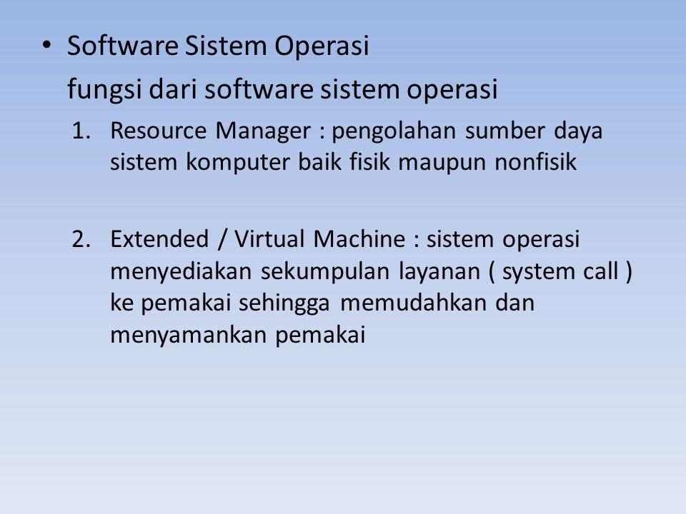 Software Sistem Operasi fungsi dari software sistem operasi