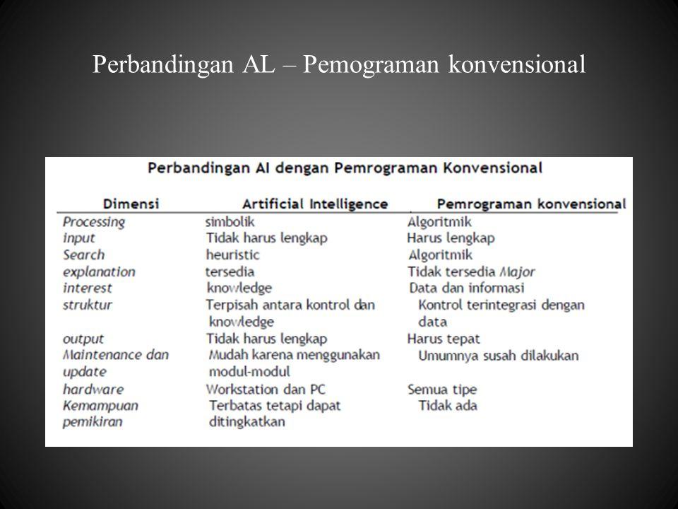 Perbandingan AL – Pemograman konvensional