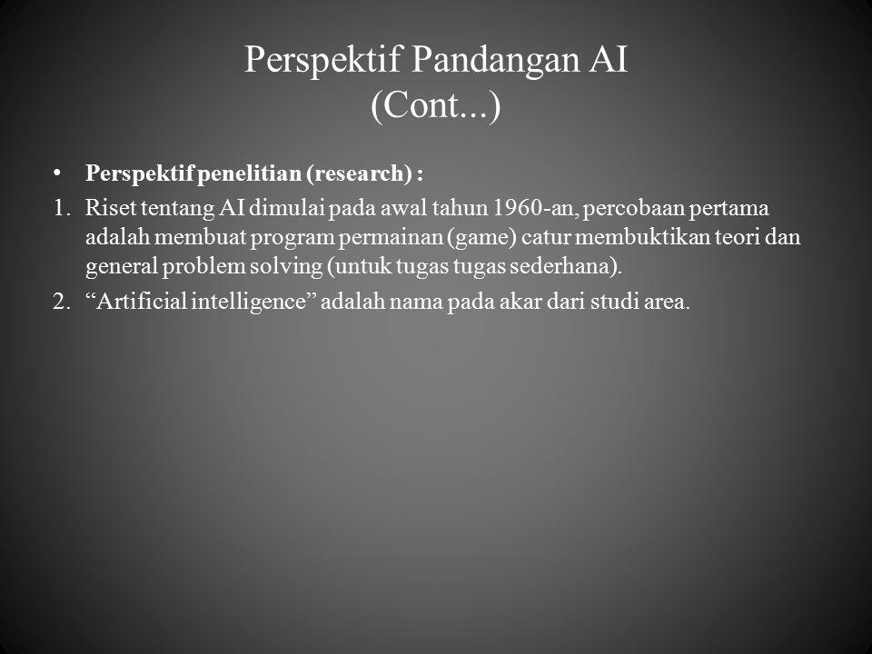 Perspektif Pandangan AI (Cont...)