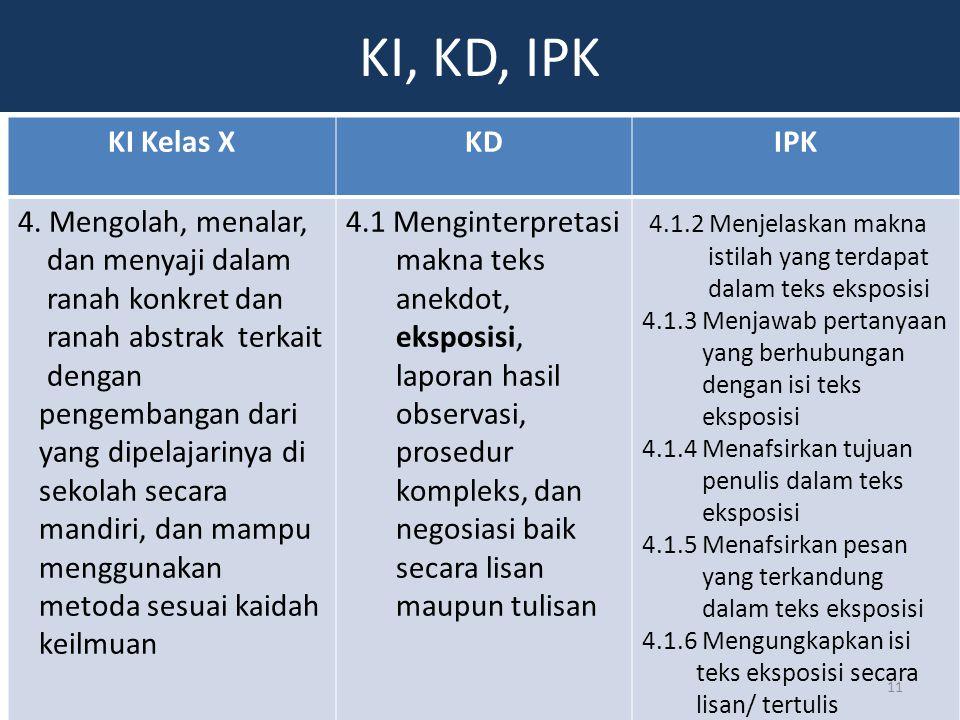 KI, KD, IPK KI Kelas X KD IPK 4. Mengolah, menalar, dan menyaji dalam