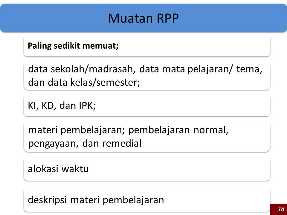 Muatan RPP Paling sedikit memuat; data sekolah/madrasah, data mata pelajaran/ tema, dan data kelas/semester;