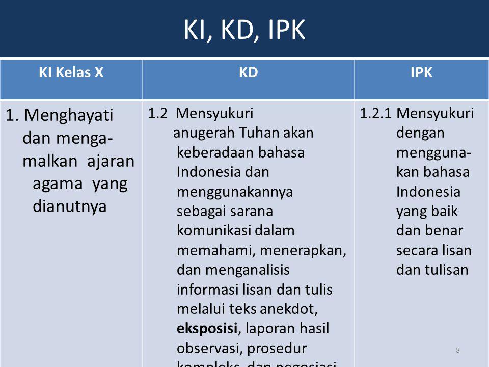 KI, KD, IPK 1. Menghayati dan menga-