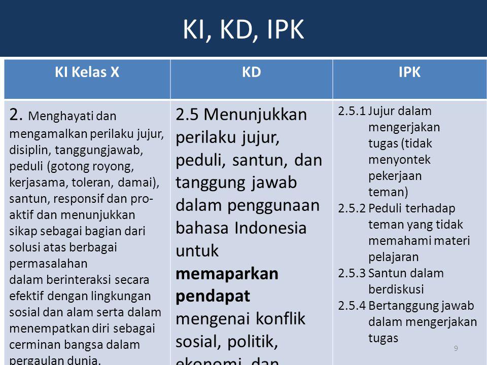 KI, KD, IPK KI Kelas X. KD. IPK.