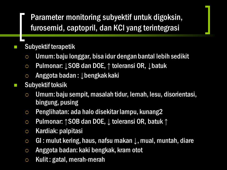 Parameter monitoring subyektif untuk digoksin, furosemid, captopril, dan KCl yang terintegrasi