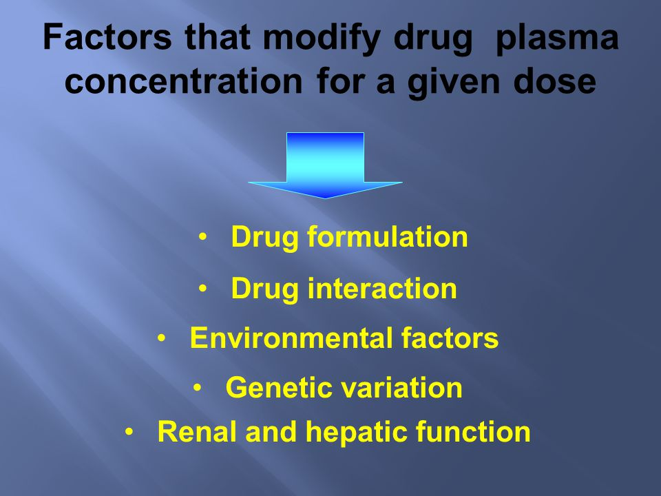 Factors that modify drug plasma concentration for a given dose