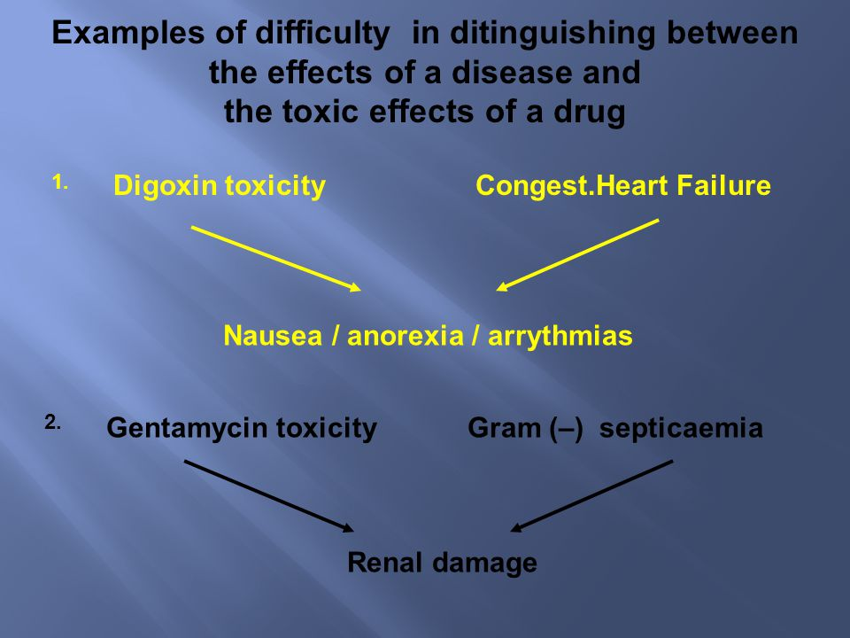 the toxic effects of a drug Nausea / anorexia / arrythmias