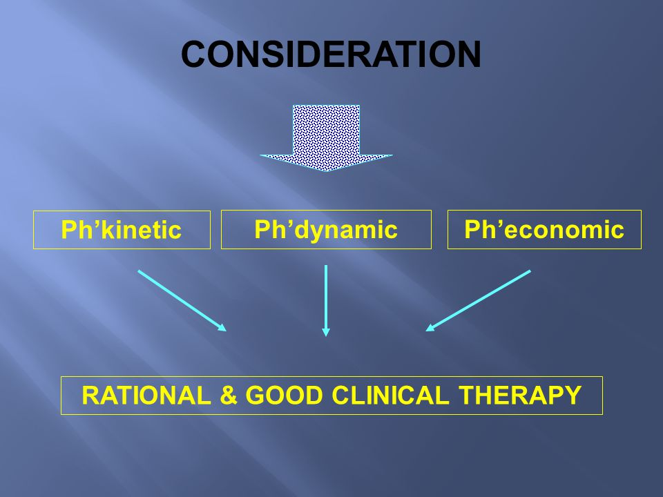 RATIONAL & GOOD CLINICAL THERAPY