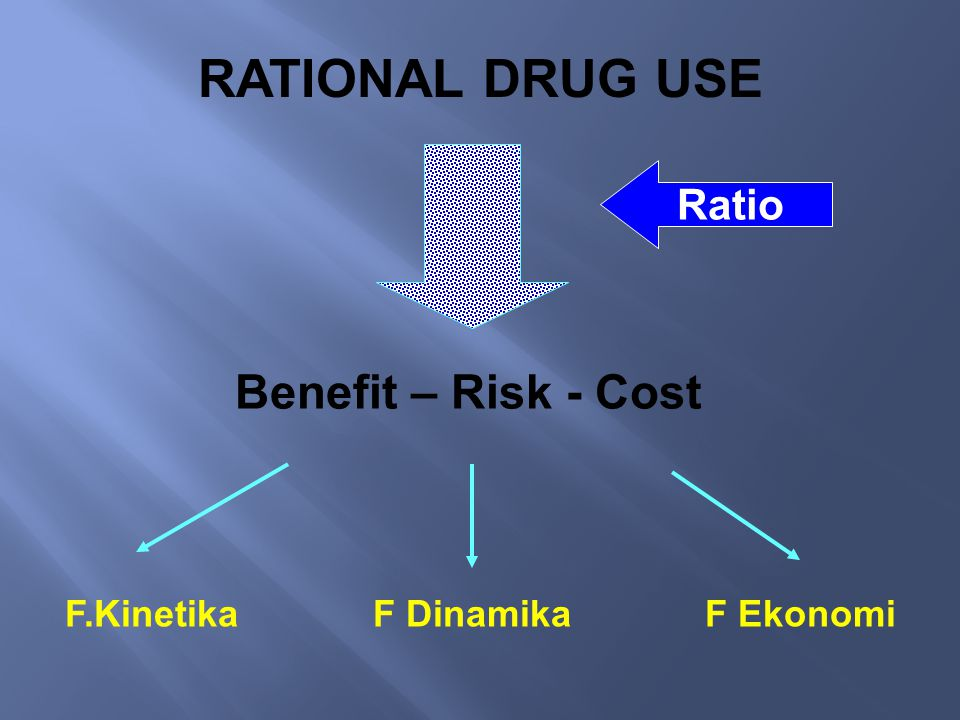 RATIONAL DRUG USE Benefit – Risk - Cost Ratio F.Kinetika F Dinamika