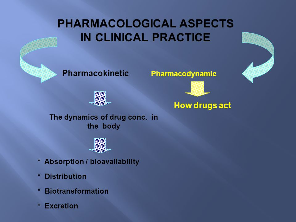 PHARMACOLOGICAL ASPECTS IN CLINICAL PRACTICE