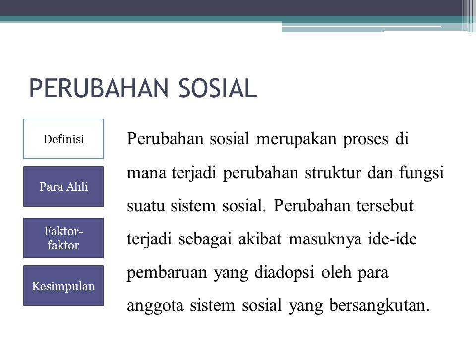 PERUBAHAN SOSIAL Definisi.