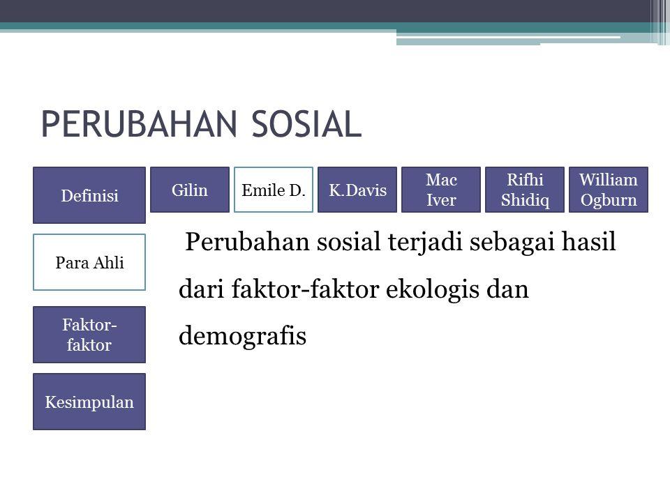 PERUBAHAN SOSIAL Definisi. Gilin. Emile D. K.Davis. Mac Iver. Rifhi Shidiq. William Ogburn.