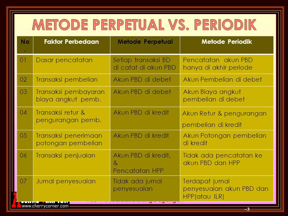 METODE PERPETUAL VS. PERIODIK