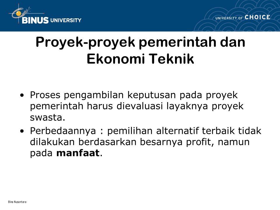 Proyek-proyek pemerintah dan Ekonomi Teknik