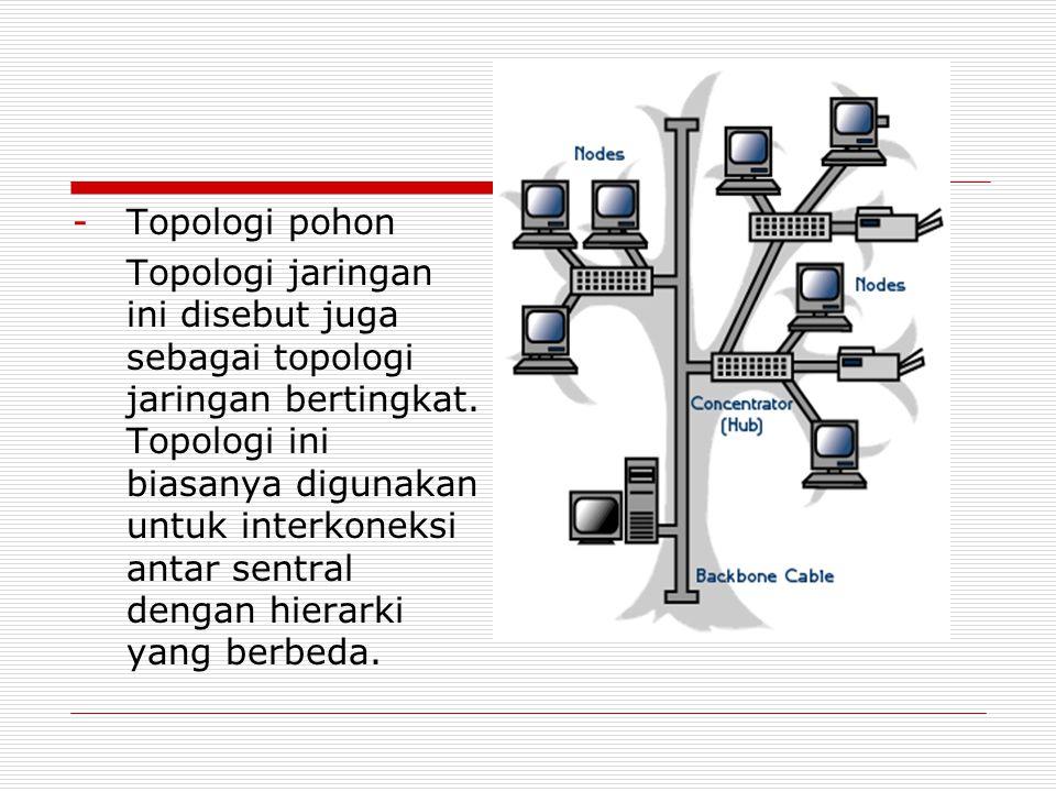 Topologi pohon
