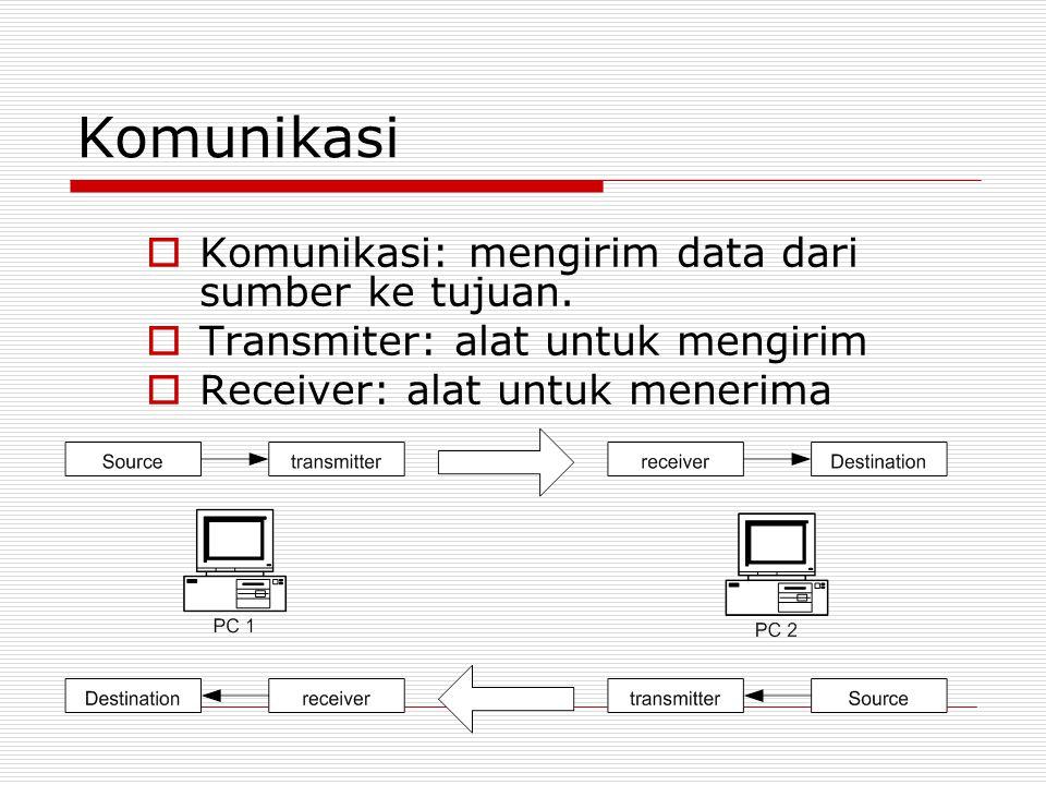 Komunikasi Komunikasi: mengirim data dari sumber ke tujuan.