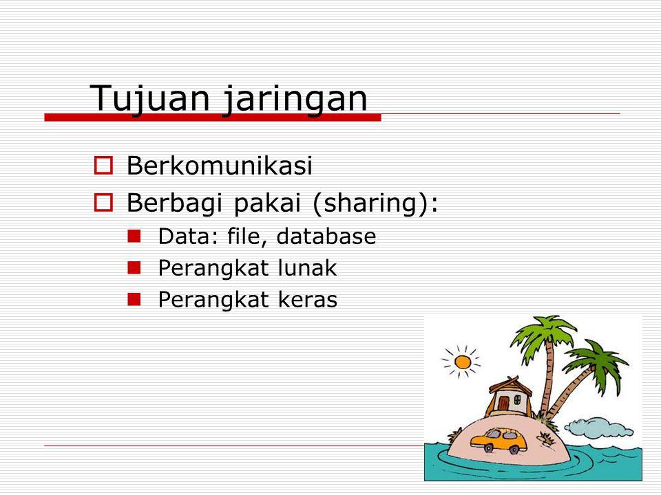 Tujuan jaringan Berkomunikasi Berbagi pakai (sharing):