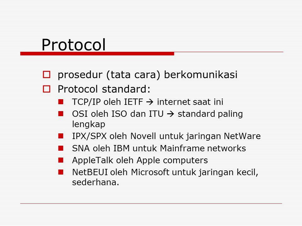 Protocol prosedur (tata cara) berkomunikasi Protocol standard: