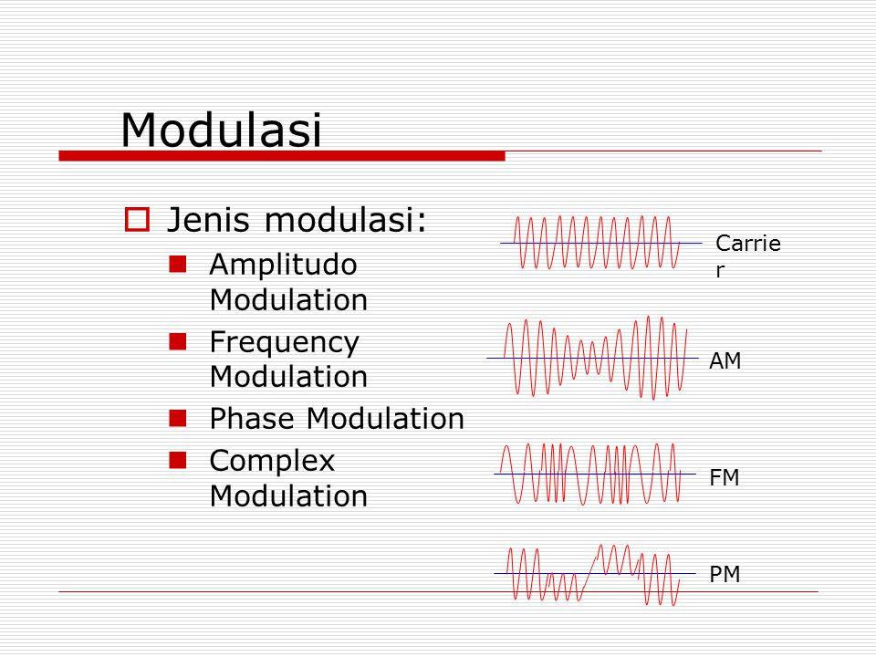 Modulasi Jenis modulasi: Amplitudo Modulation Frequency Modulation