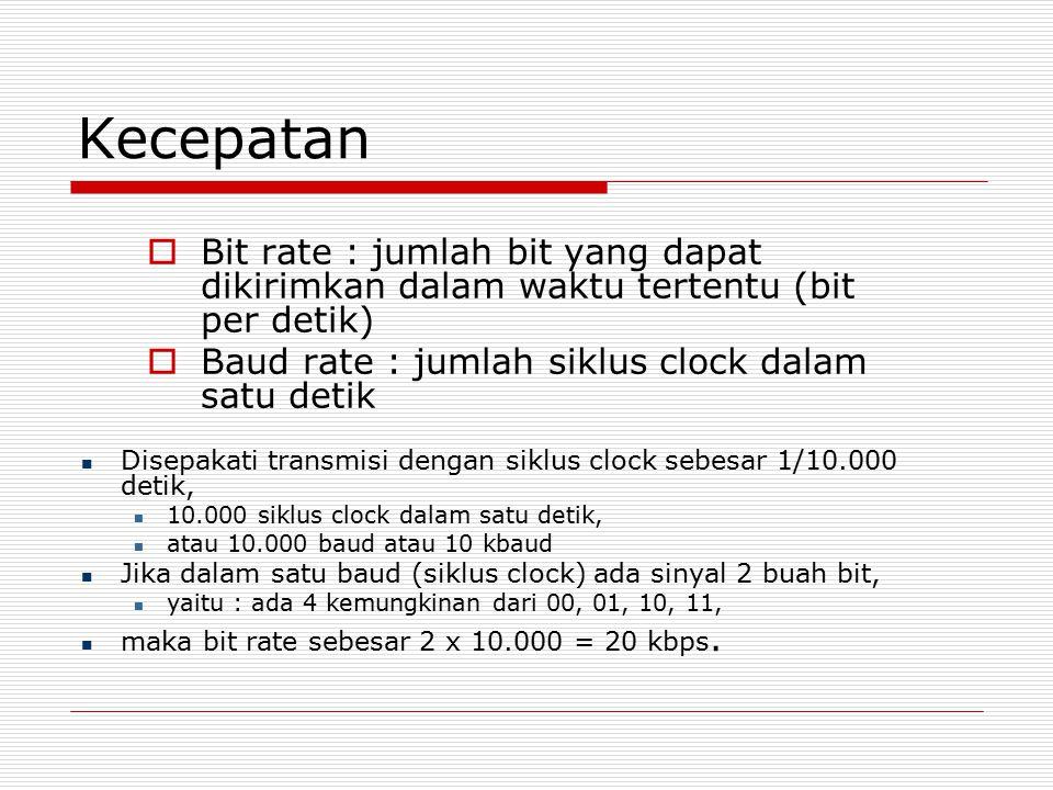 Kecepatan Bit rate : jumlah bit yang dapat dikirimkan dalam waktu tertentu (bit per detik) Baud rate : jumlah siklus clock dalam satu detik.